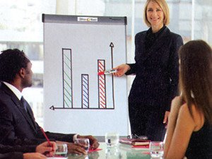 Tablica OfficeBoard FLIPCHART 3 (70x100) + MARKERY